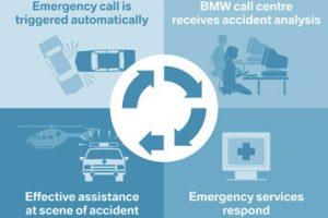 BMW korzysta z własnego call center do obsługi eCall